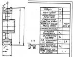 1 курс матрицы – тематике БНТУ АТФ 1 курс Матрицы и действия над ними Основные определения линейные операции над матр