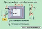 Устройства трансформатора – как работает устройство и принцип его действия