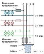 1 фаза и 3 фазы в чем разница – ТРЁХФАЗНЫЕ И ОДНОФАЗНЫЕ СЕТИ — сходство и различия. Однофазное и трехфазное напряжение разница