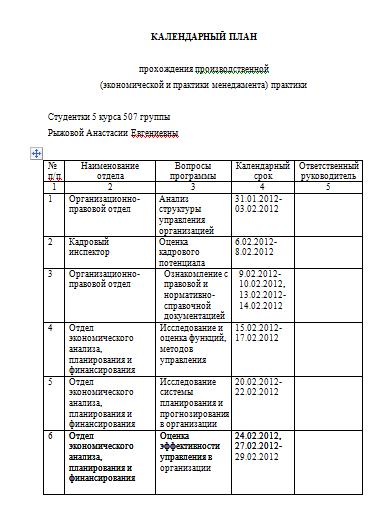 Отчет по практике в общем отделе администрации 820