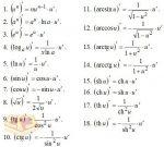 Po формула – Все главные формулы по математике — Математика — Теория, тесты, формулы и задачи