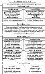 Работа в полевых условиях – Компенсация за работу в полевых условиях или экспедиционного характера | Публикации