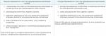 Характеристика 90 счета – 14. Структура и порядок формирования финансовых результатов деятельности организации. Характеристика счетов 90, 91, 99.