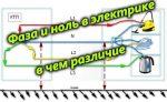 Зачем нужен 0 в электрике – Ноль и фаза в электрике — назначение фазного и нулевого провода. Нейтраль в электрике