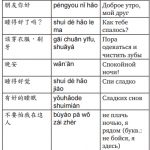 Изучить китайский язык – Китайский язык для начинающих с нуля