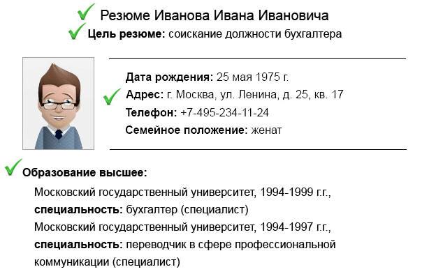 Какие документы нужны для получения рвп в россии спб
