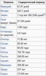 Как период в физике обозначается – Список обозначений в физике — Википедия