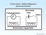 Почему закон электромагнитной индукции формулируется для эдс – 37. Явление электромагнитной индукции (опыты Фарадея). Закон электромагнитной индукции. Правило Ленца