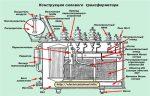 Трансформатор силовой это – Что такое силовой трансформатор, его назначение и конструктивные особенности