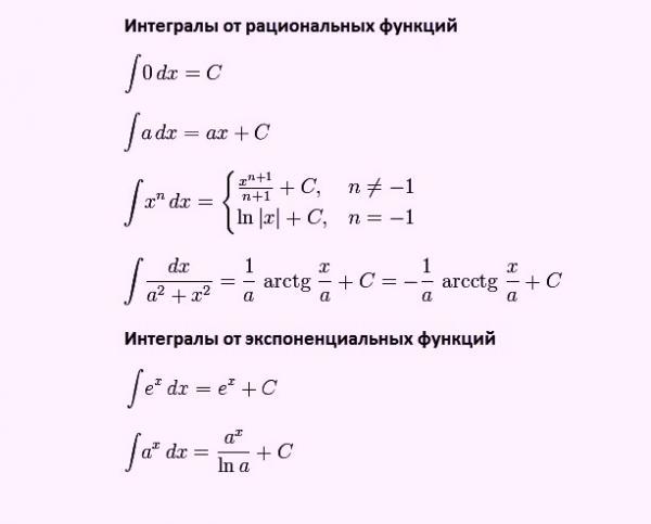 Решение задач с первообразными решение задач последовательное соединение проводников 8 класс