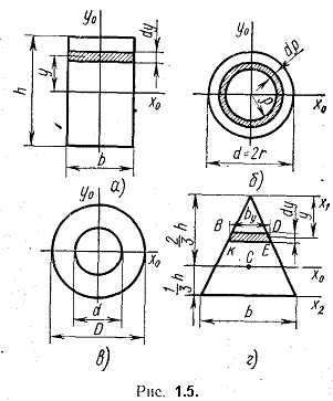 Момент инерции задачи и решения химия 10 класс решение задач