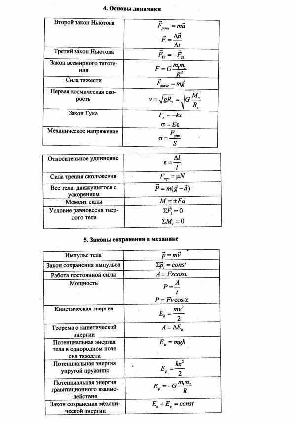 Решение задач по динамике относительного движения решение задач по физике атмосферы