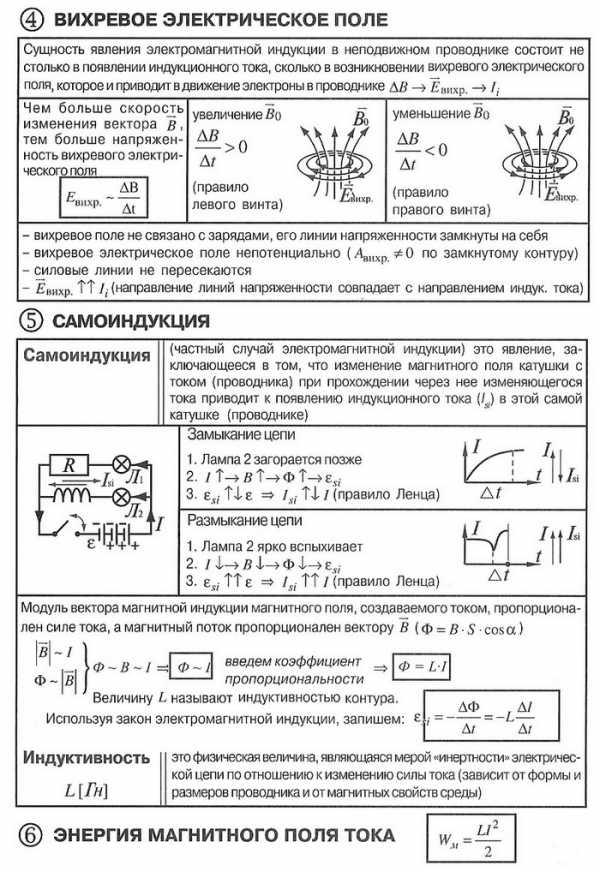 Решение задач по закону электромагнитной индукции решить задачу в равнобедренном треугольнике