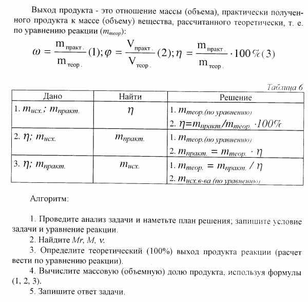 Ионно молекулярные уравнения задачи с решениями решение задачи по теме геометрия на плоскости