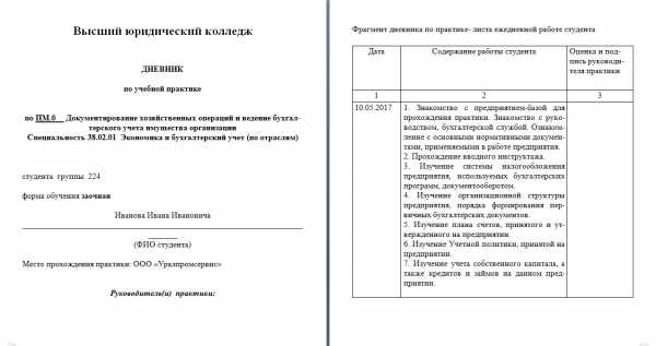 Отчет по практике управление персоналом 2019 9748