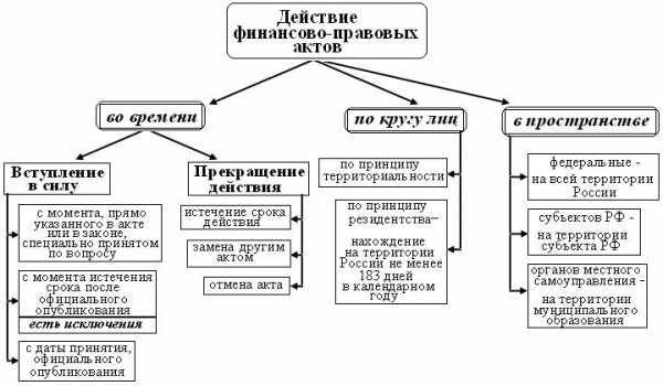 пао сбербанк россии кпп 773601001