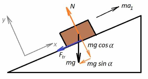 При помощи ленточного транспортера с углом наклона 30 поднимают груз массой 40 авито отзывы фольксваген транспортер