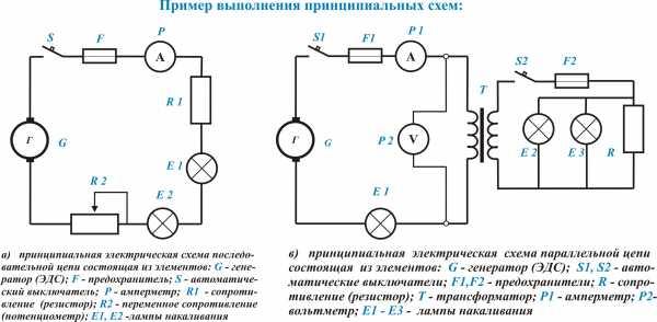 Реферат на тему электрическая цепь и ее элементы 1872