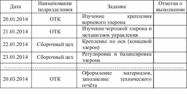 отзывы о компании росденьги краснодар