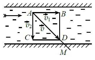 Задачи с векторами по физике решение практический способ решения задачи у дошкольников