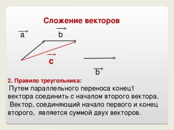 Решение задачи может ли векторы решения процентных задач