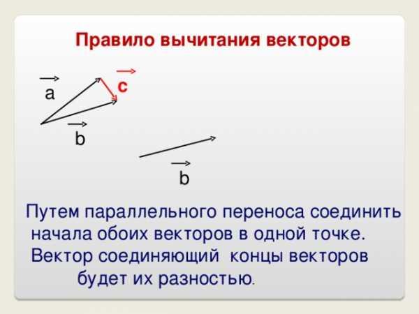 Как решить задачу с вектором по физике материальная помощь иностранным студентам в россии