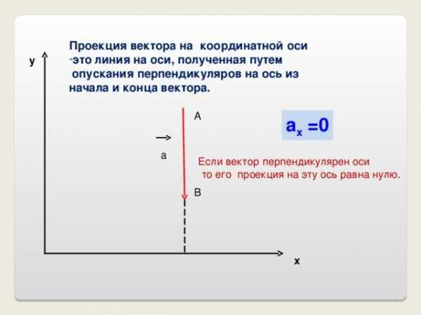 Как решить задачу с вектором по физике решения задач по геометрии 9 кл атанасян