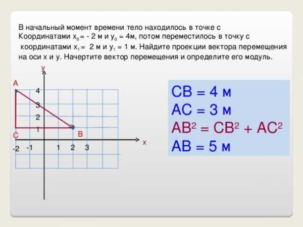 Решение задачи может ли векторы математика решите с помощью уравнения задачу