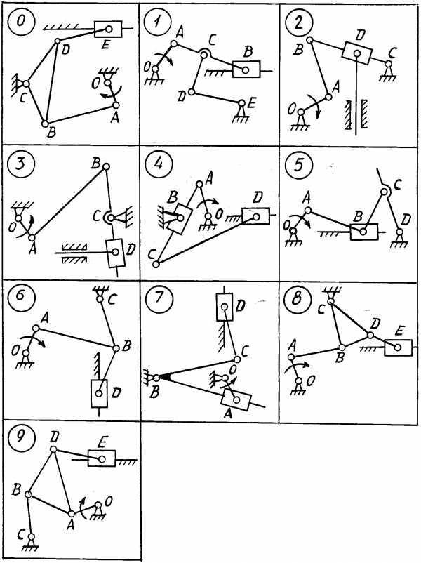 Кинематика плоского механизма примеры решения задачи задачи на дискриминант с решением