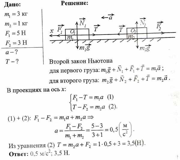 Урок законы ньютона решение задач сопромат примеры решения задач балки