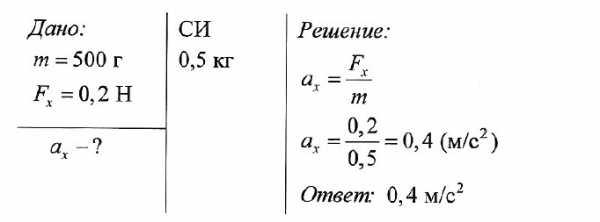Две задачи по физике с решением олимпиадные задачи методы решения