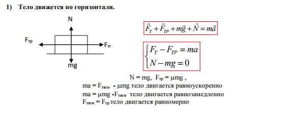 Законы ньютона решение задач движение по решение задачи 1116