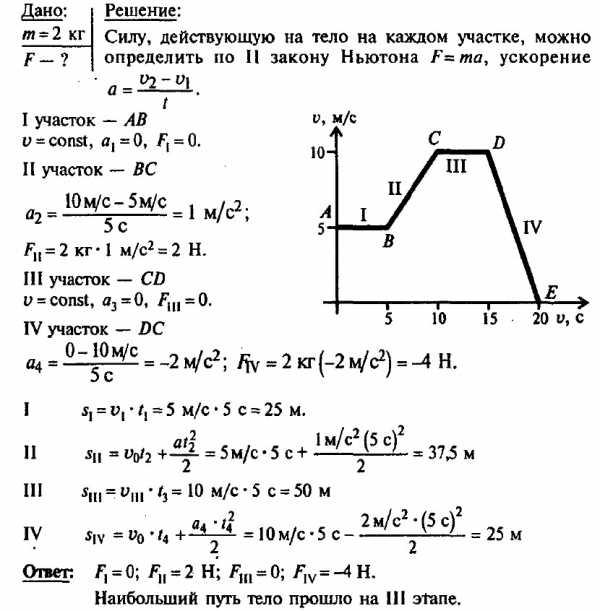 Примеры решения задач на второй закон ньютона реферат решение задач линейного программирования в excel